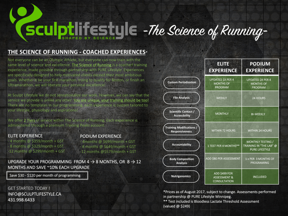 The Science of Running Price List - Sept 2017